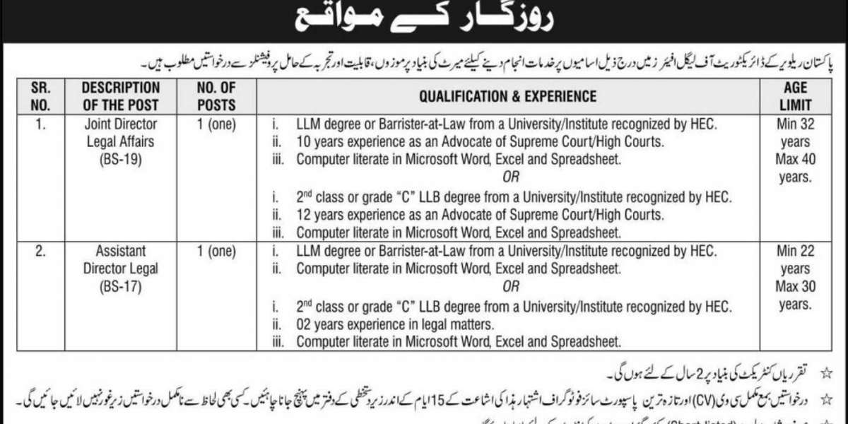 today jobs in pakistan