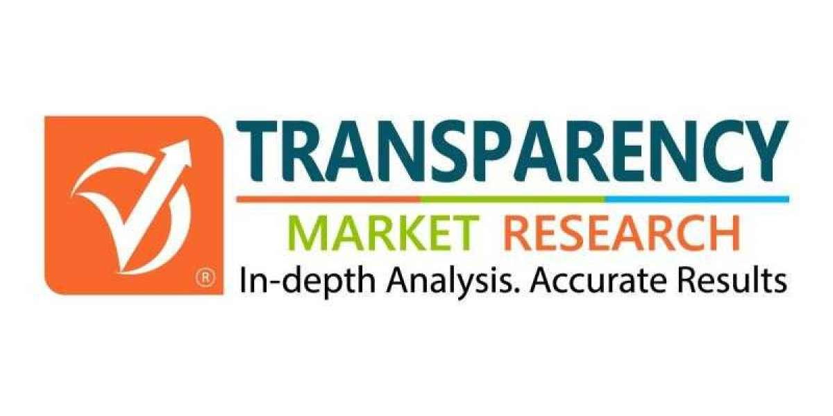 HIV/AIDS Monitoring Tests Market Size to Witness Sustained Growth throughout the Forecast Period 2016 – 2024