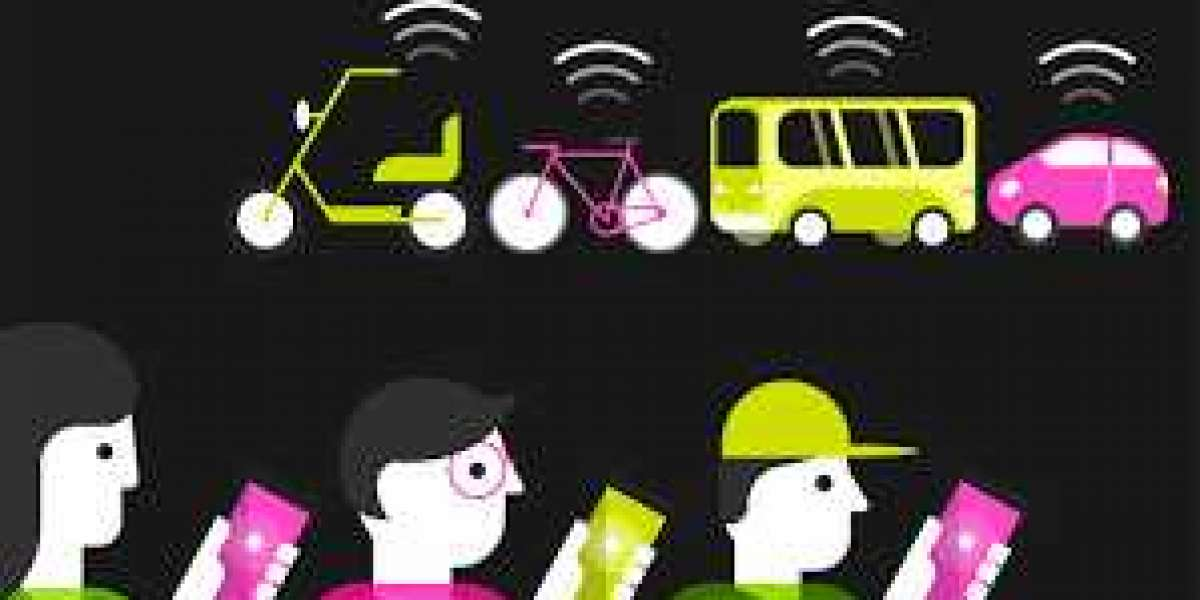 Global Shared Mobility Market Current Trends and Future Aspect Analysis Report 2020–2027